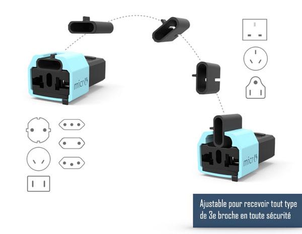 adaptateur modulable pour accueillir tout type de 3 broche de sécurité