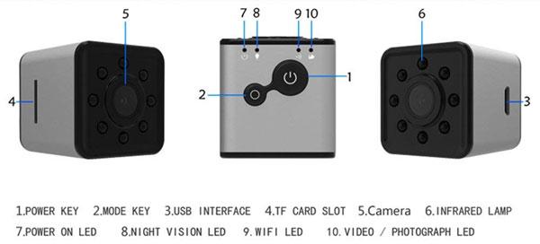 détails techniques de la mini caméra